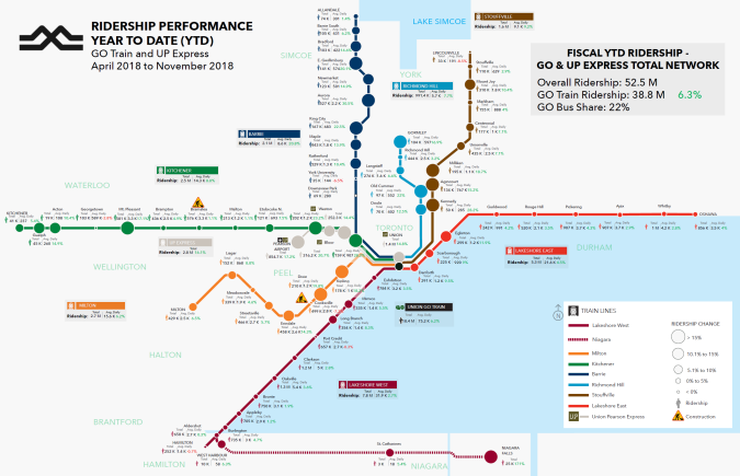 Detailed ridership map released for GO and UP Express stations ... on