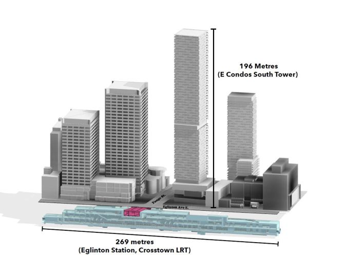 A rendering shows how long the station is compared to the tallest building nearby.