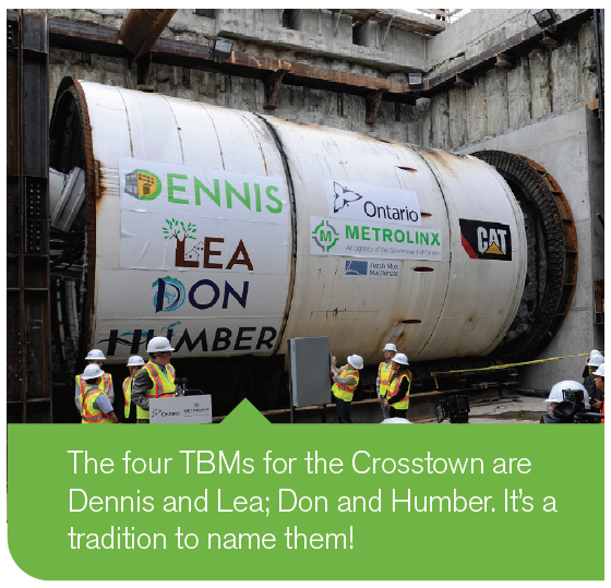 Image shows one of the TBMs, and points out four are used for Crosstown, and are named Dennis, Lea, Don and Humber. It's a tradition to name them.