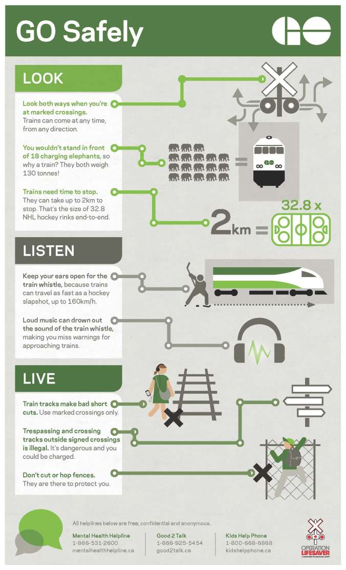 GO_Safely_Infographic
