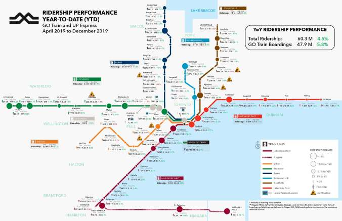 Image shows the ridership map and the detailed numbers.