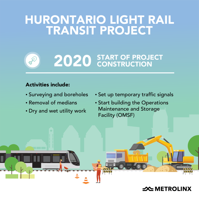 HuLRT Construction Infographic_Twitter_2020_b