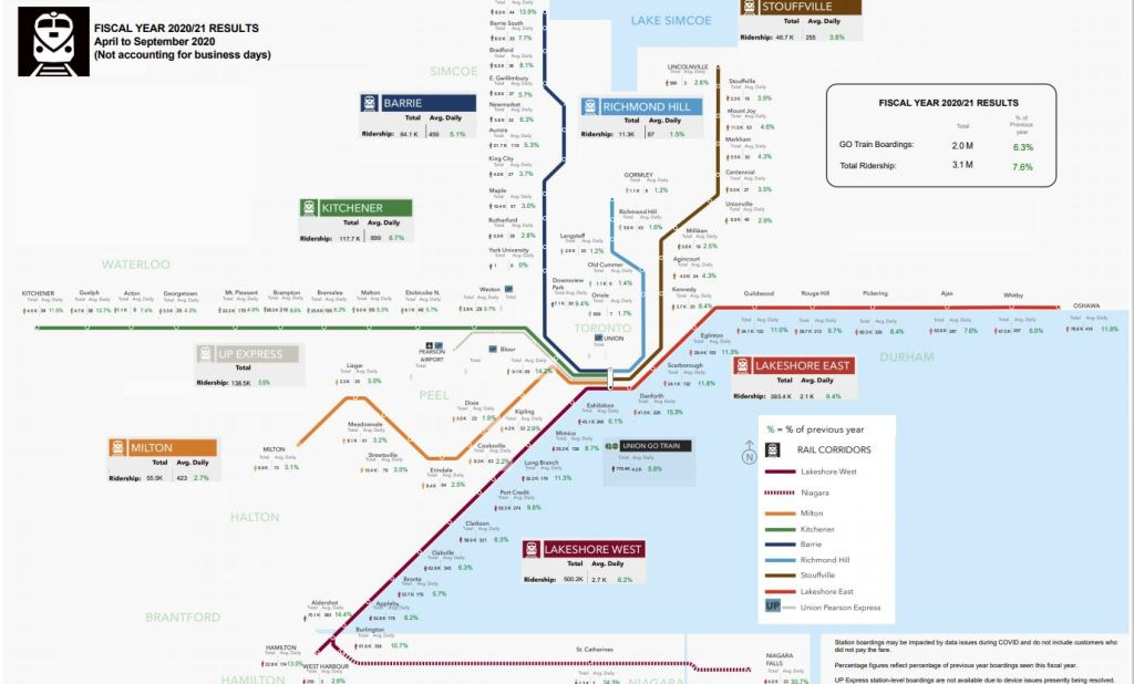 Image shows the ridership map.